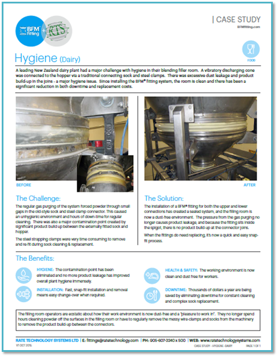 Dairy Hygiene Case Study RTS